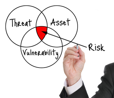 A good asset protection strategies structure takes into considerations threats and vulnerabilities relative to each and every asset in your portfolio.